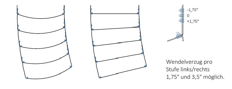 treppenstufe scala corten stahl 1020 mm gerade stufe gartenartikel gartenartikel corten. Black Bedroom Furniture Sets. Home Design Ideas