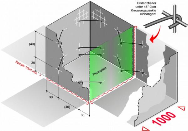 Aufbauanleitung Gabione Lage der Distanzhalter